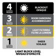 light block level