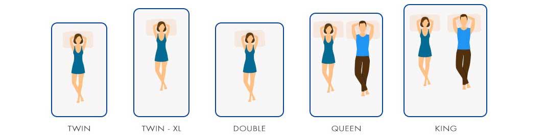 mattress buying guide top image